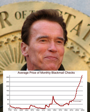 Arnold Schwarzenegger's ability to ride blackmail to the governor's mansion has caused a spike in blackmail efforts and profits.