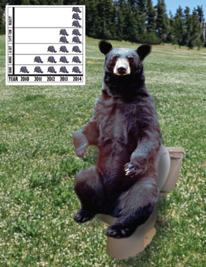 "According to this extremely scientific bar graph, the number of bear sightings are really ""piling up."""